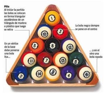 composicion de las bolas billar www.futbolinesalicante.es