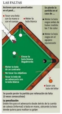 reglamento www.futbolinesalicante.es