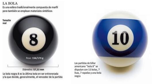 reglas bolas de billar www.futbolinesalicante.es