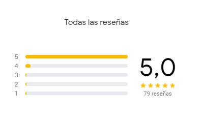 opiniones futbolinesalicante.es